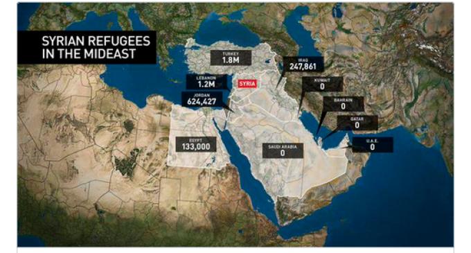 Muslim Countries Admit Zero Refugees Due To Concerns Of Terrorism