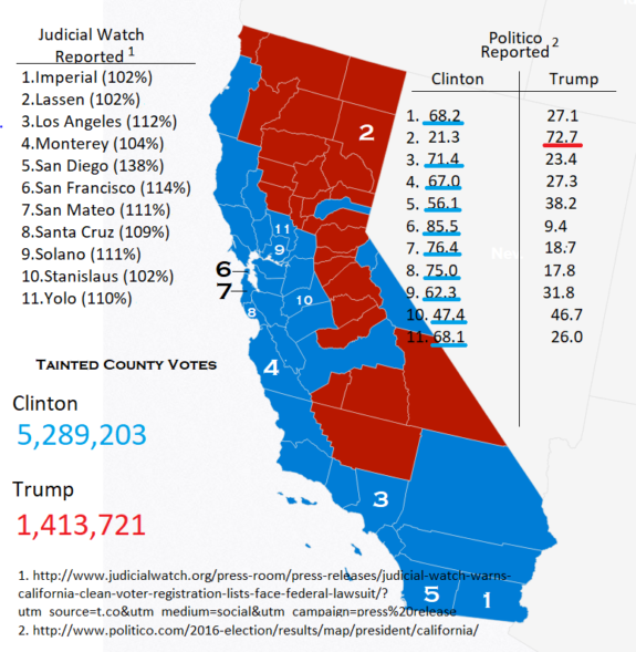 cali-counties-voters