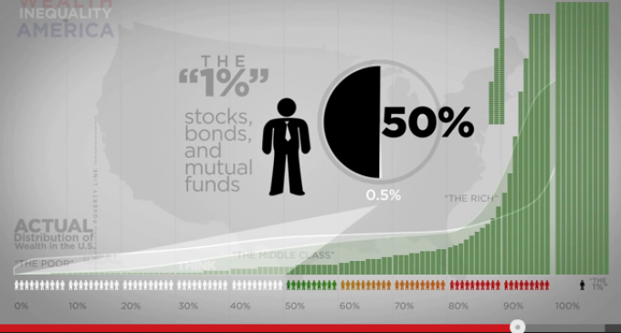 Wealth Distribution in America: 90% Get This Wrong!
